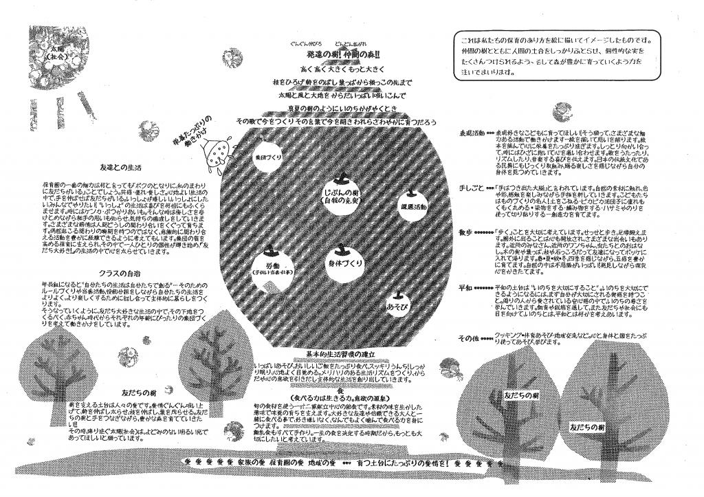 発達の樹2016版